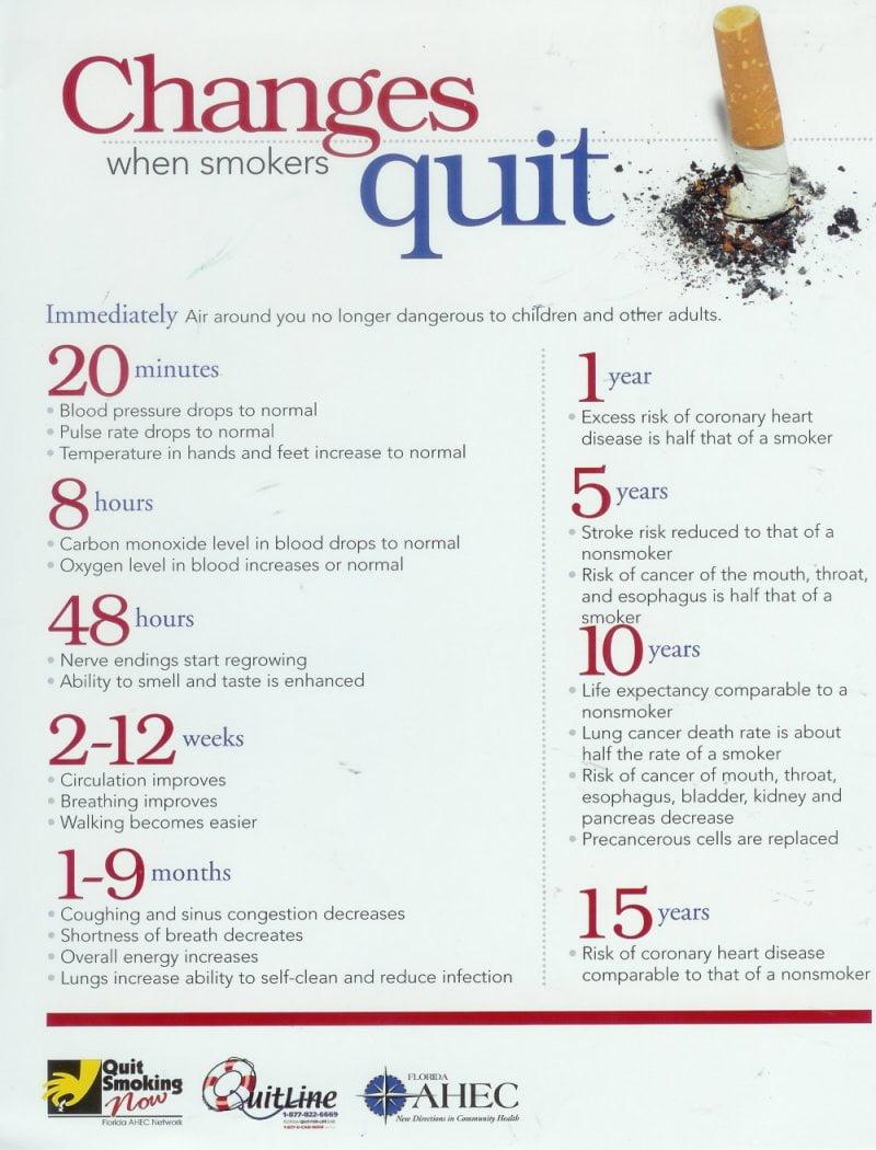 quit-smoking-timeline-1